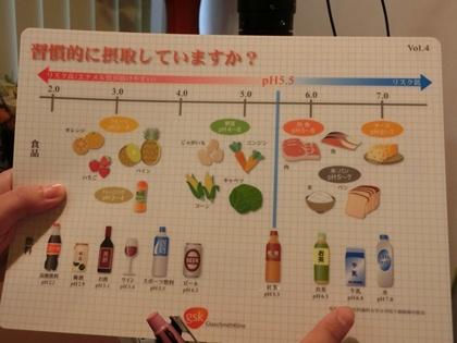 食生活の指導