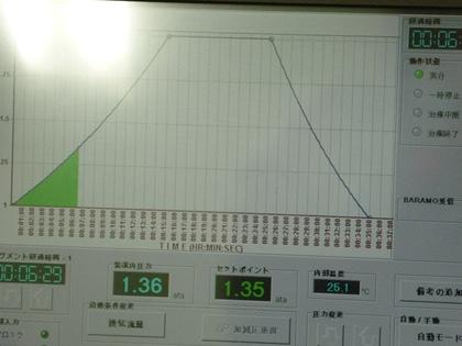 1.36気圧