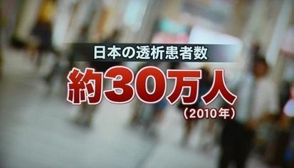 日本の透析患者数