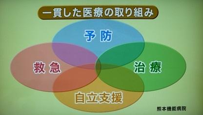 4つの体制