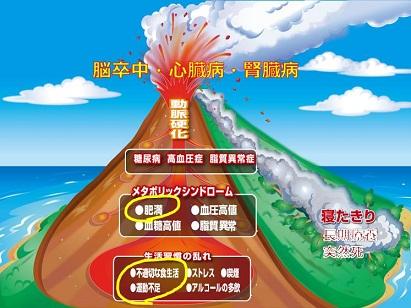 火山のイラスト